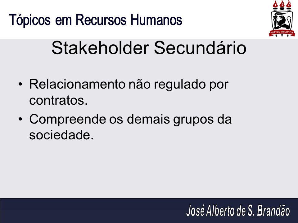 Stakeholder Secundário