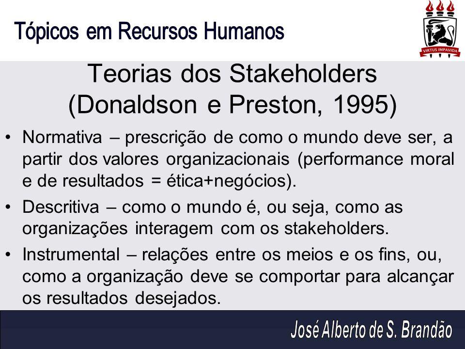 Teorias dos Stakeholders (Donaldson e Preston, 1995)