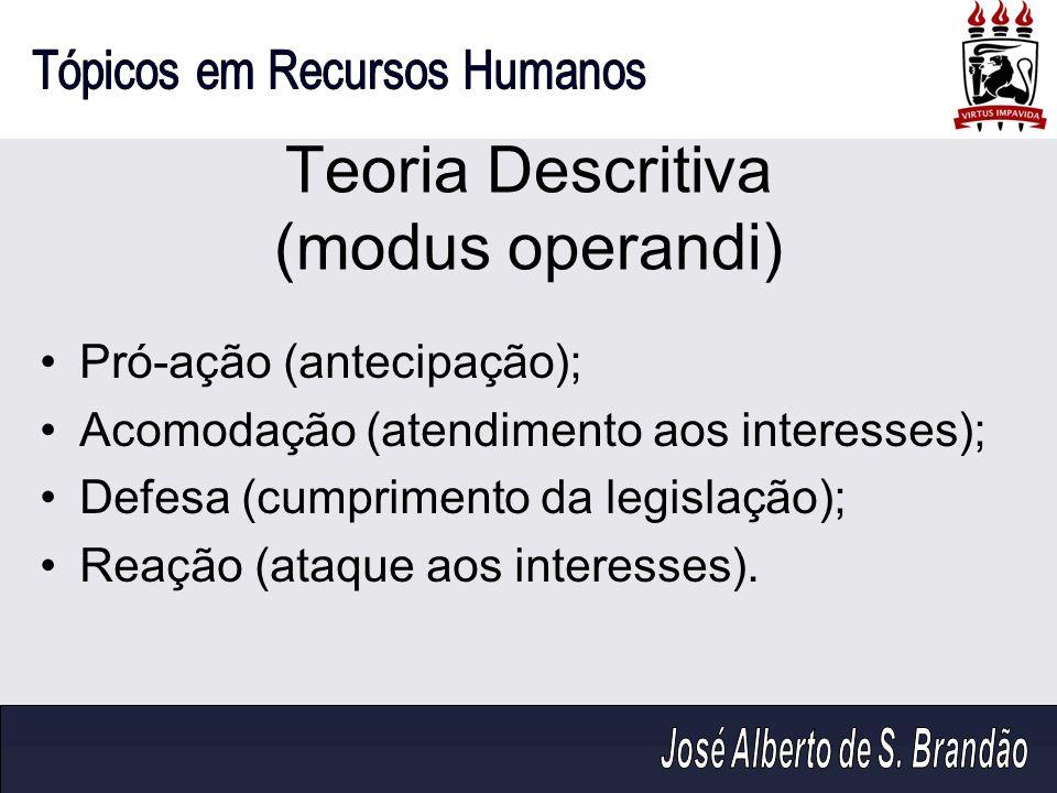 Teoria Descritiva (modus operandi)