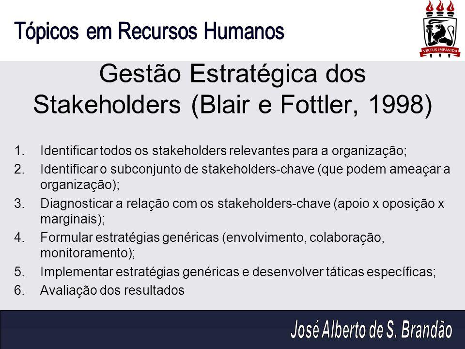 Gestão Estratégica dos Stakeholders (Blair e Fottler, 1998)