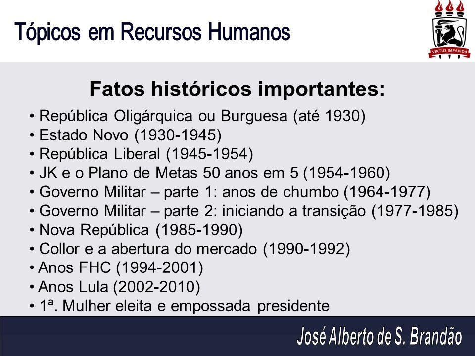 Fatos históricos importantes: