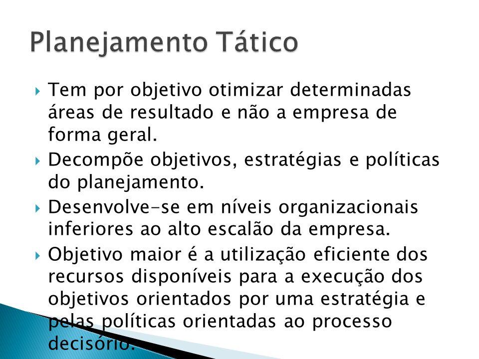 Planejamento TáticoTem por objetivo otimizar determinadas áreas de resultado e não a empresa de forma geral.