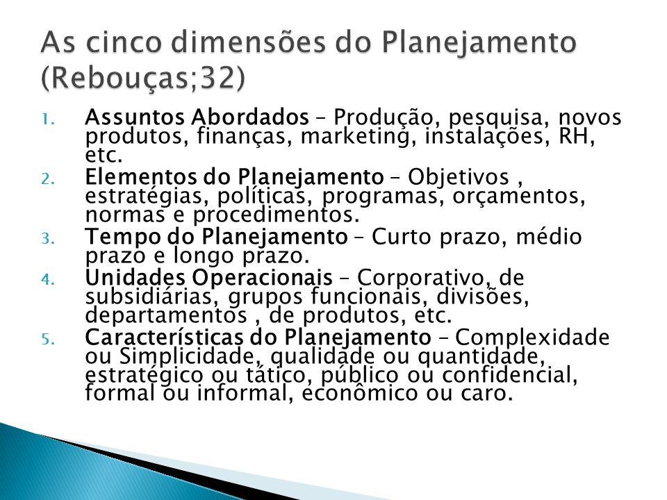 As cinco dimensões do Planejamento (Rebouças;32)