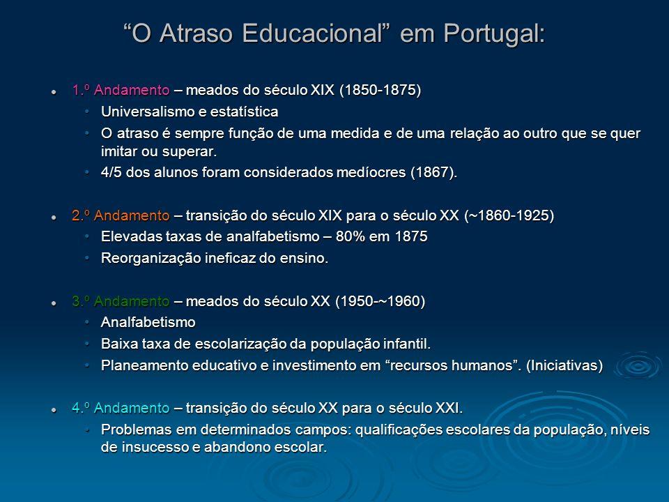 O Atraso Educacional em Portugal: