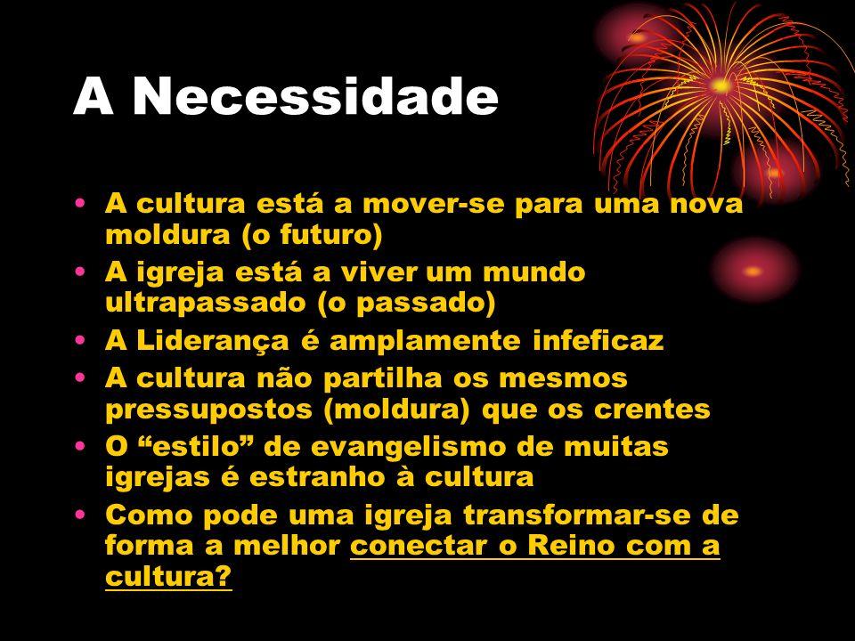 A Necessidade A cultura está a mover-se para uma nova moldura (o futuro) A igreja está a viver um mundo ultrapassado (o passado)