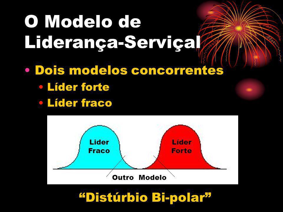O Modelo de Liderança-Serviçal