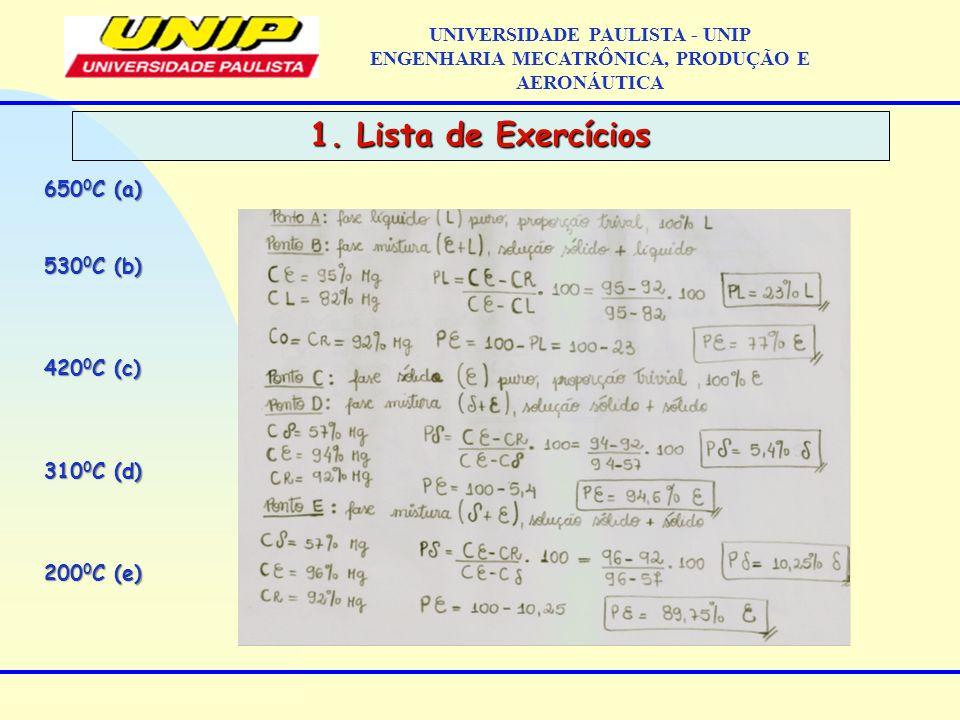1. Lista de Exercícios 6500C (a) 5300C (b) 4200C (c) 3100C (d)