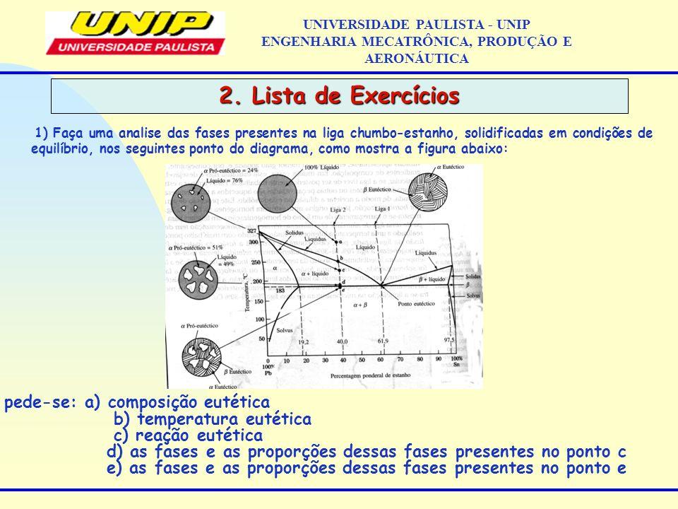 2. Lista de Exercícios pede-se: a) composição eutética
