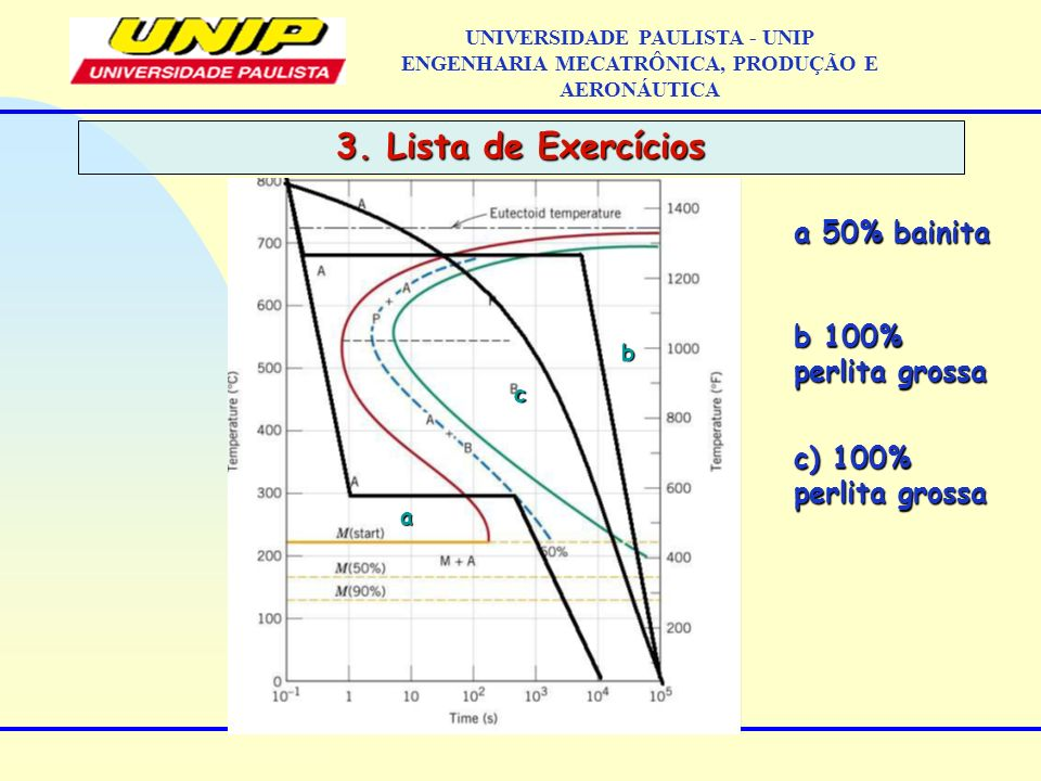 3. Lista de Exercícios a 50% bainita b 100% perlita grossa