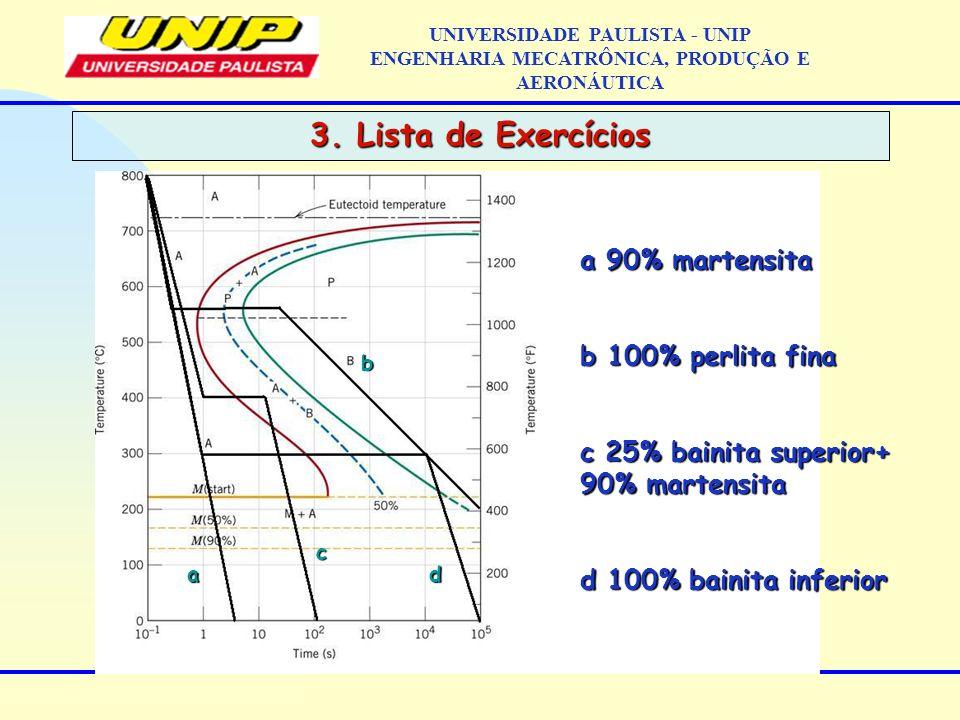 3. Lista de Exercícios a 90% martensita b 100% perlita fina