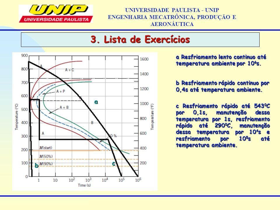 3. Lista de Exercícios a c b UNIVERSIDADE PAULISTA - UNIP