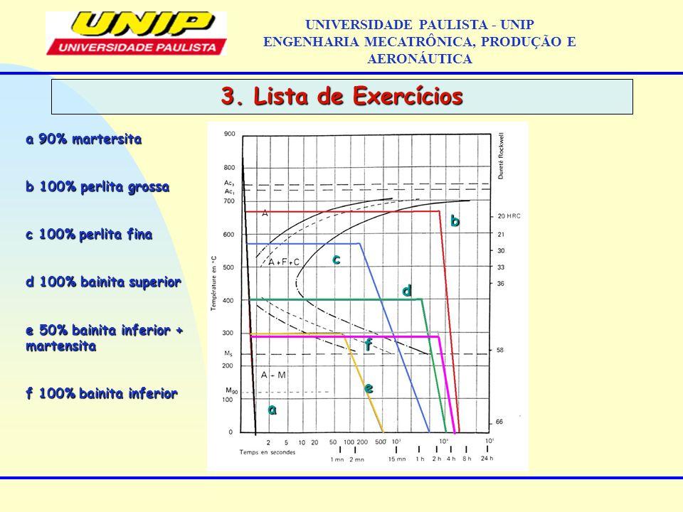 3. Lista de Exercícios b c d f e a UNIVERSIDADE PAULISTA - UNIP