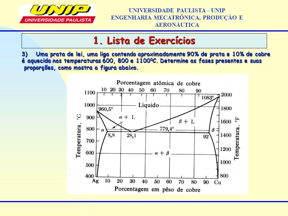 1. Lista de Exercícios UNIVERSIDADE PAULISTA - UNIP