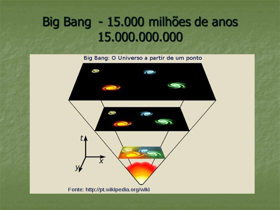 Big Bang - 15.000 milhões de anos 15.000.000.000