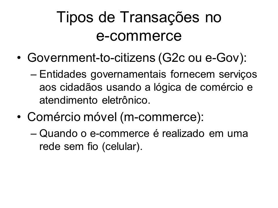 Tipos de Transações no e-commerce