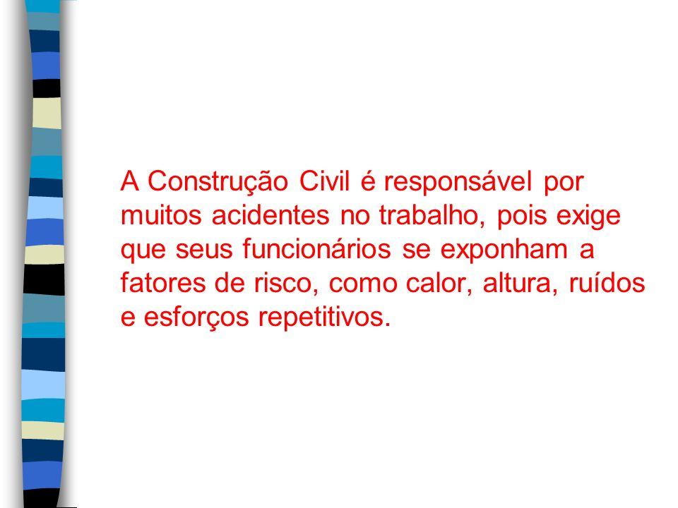 A Construção Civil é responsável por muitos acidentes no trabalho, pois exige que seus funcionários se exponham a fatores de risco, como calor, altura, ruídos e esforços repetitivos.