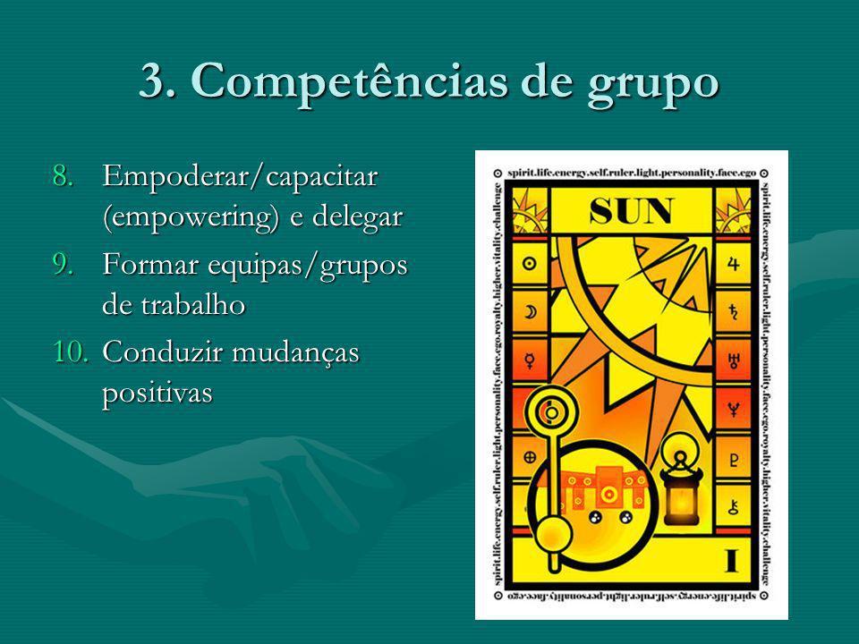 3. Competências de grupo Empoderar/capacitar (empowering) e delegar