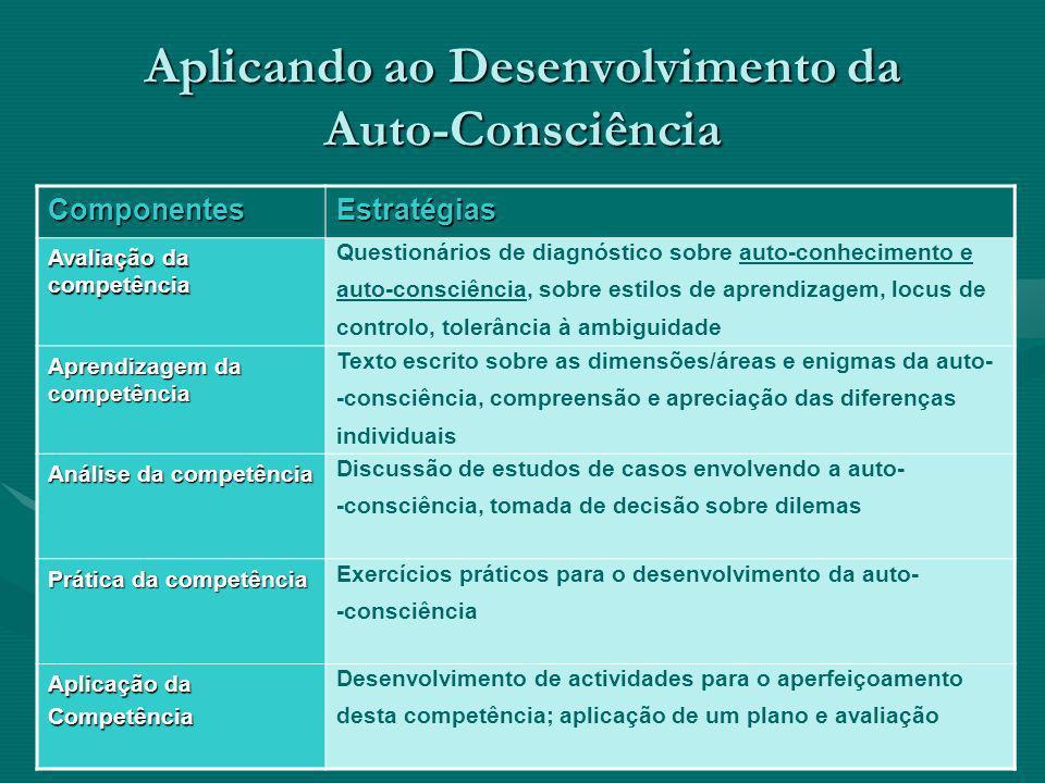 Aplicando ao Desenvolvimento da Auto-Consciência