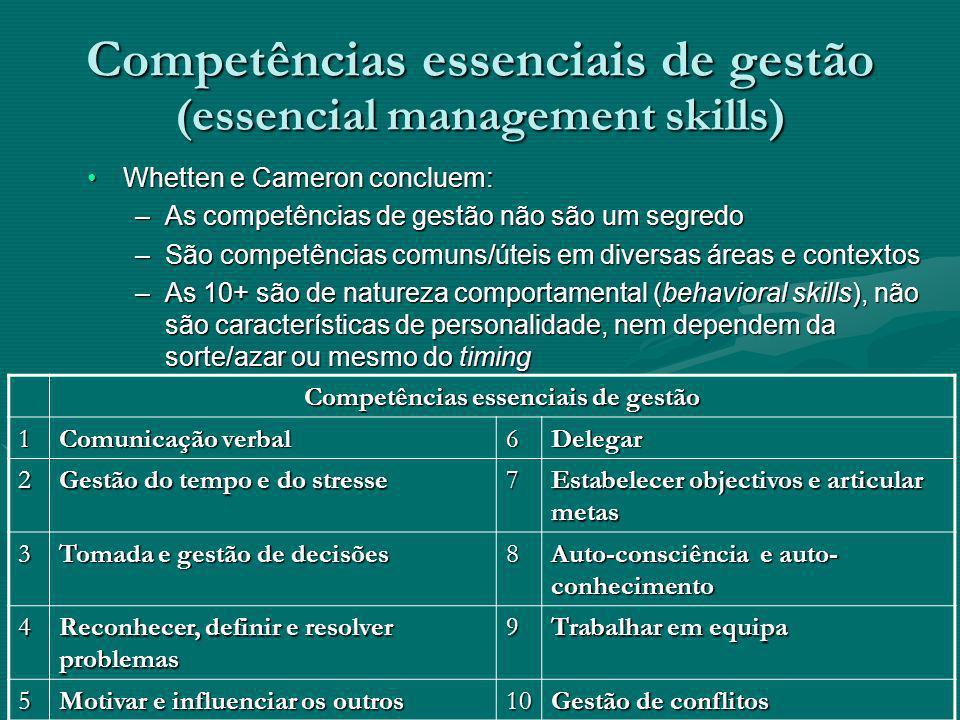 Competências essenciais de gestão (essencial management skills)