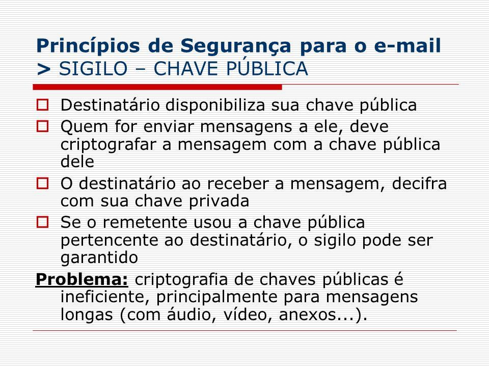 Princípios de Segurança para o e-mail > SIGILO – CHAVE PÚBLICA