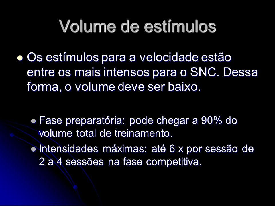 Volume de estímulos Os estímulos para a velocidade estão entre os mais intensos para o SNC. Dessa forma, o volume deve ser baixo.