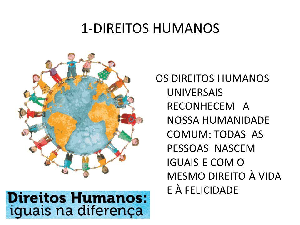 1-DIREITOS HUMANOS