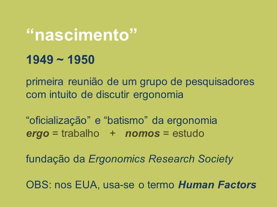 nascimento 1949 ~ 1950. primeira reunião de um grupo de pesquisadores com intuito de discutir ergonomia.