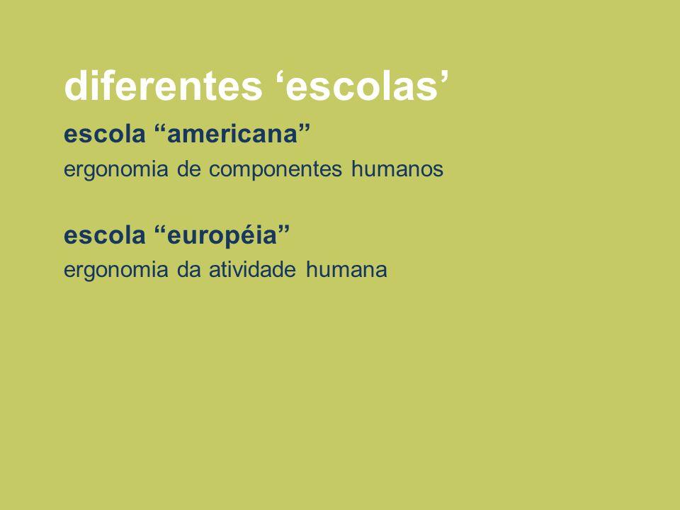 diferentes 'escolas' escola americana escola européia