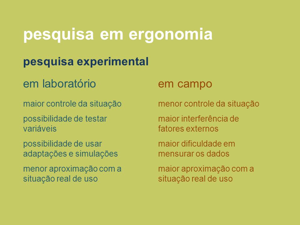 pesquisa em ergonomia pesquisa experimental em laboratório em campo
