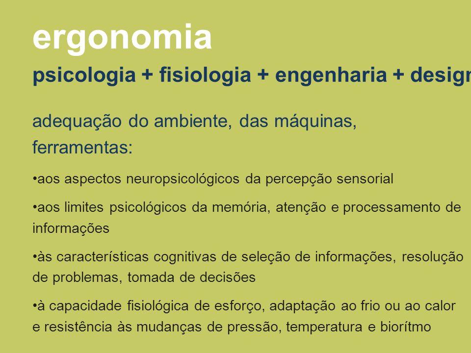 ergonomia psicologia + fisiologia + engenharia + design