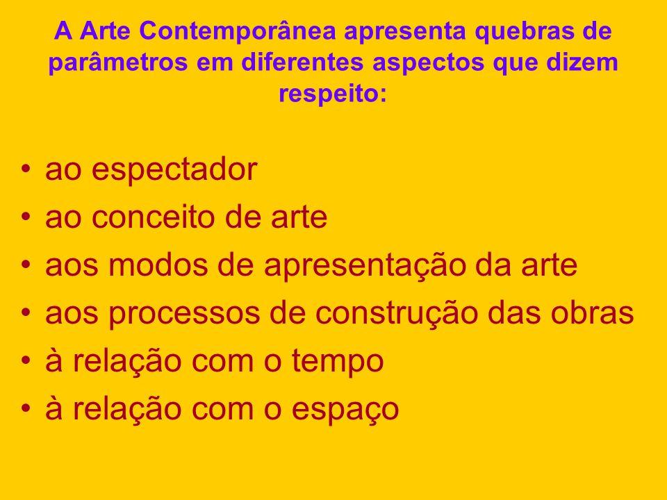 aos modos de apresentação da arte