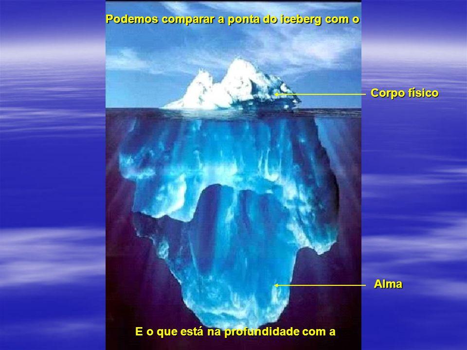 Podemos comparar a ponta do iceberg com o