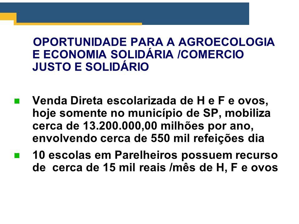 OPORTUNIDADE PARA A AGROECOLOGIA E ECONOMIA SOLIDÁRIA /COMERCIO JUSTO E SOLIDÁRIO