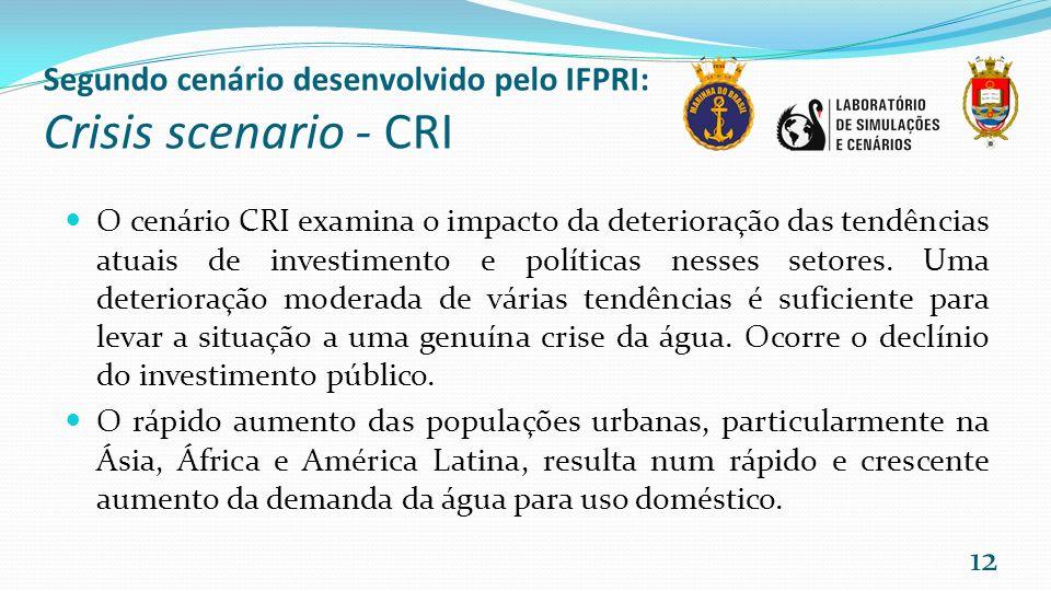 Segundo cenário desenvolvido pelo IFPRI: Crisis scenario - CRI