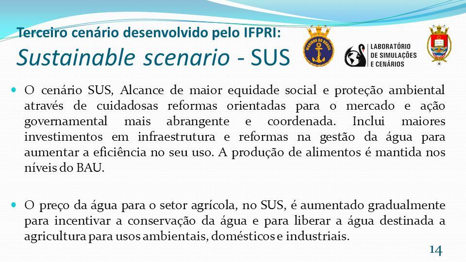 Terceiro cenário desenvolvido pelo IFPRI: Sustainable scenario - SUS