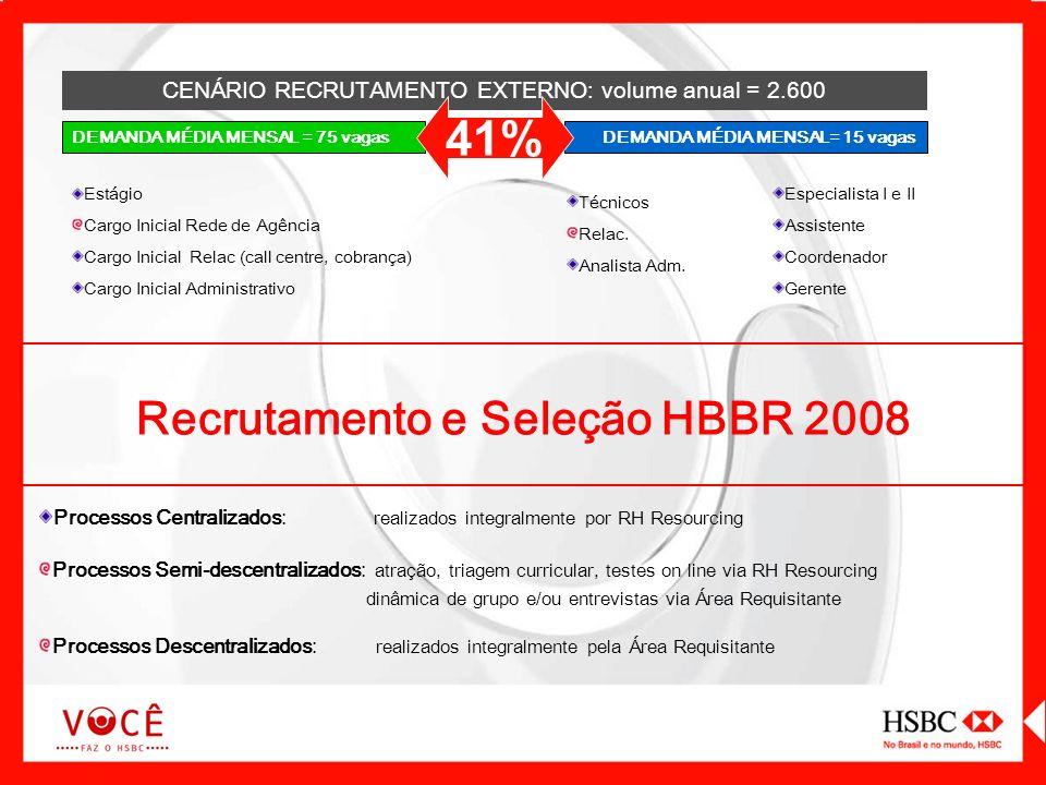 Recrutamento e Seleção HBBR 2008