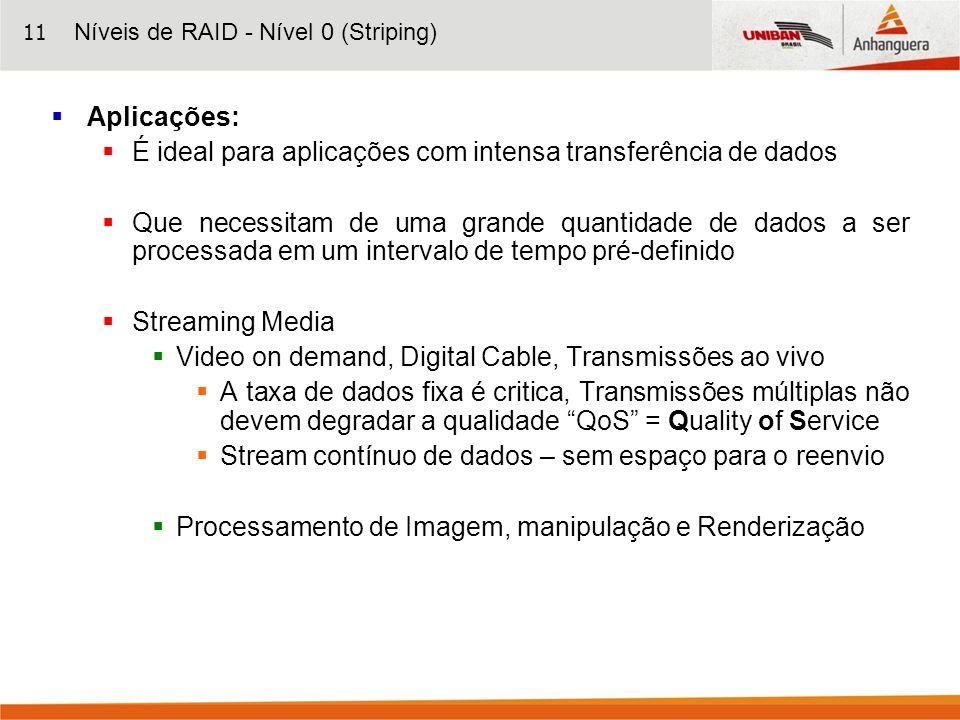 Níveis de RAID - Nível 0 (Striping)