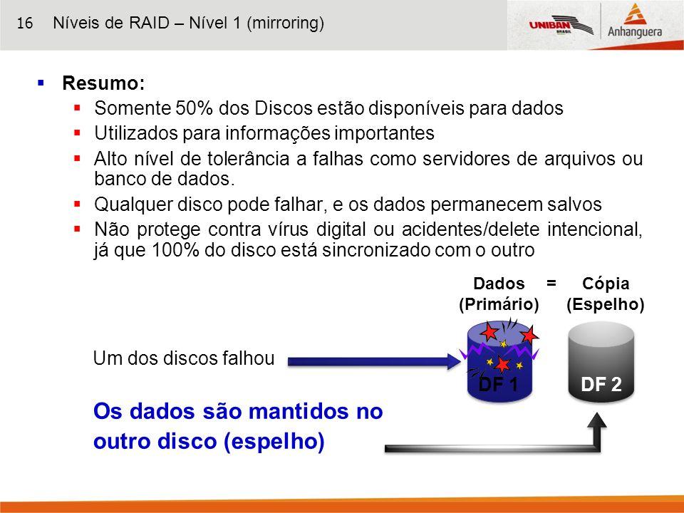 Níveis de RAID – Nível 1 (mirroring)