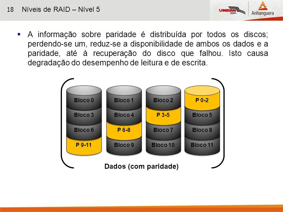 Níveis de RAID – Nível 5