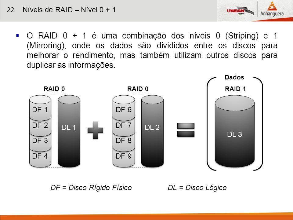 Níveis de RAID – Nível 0 + 1