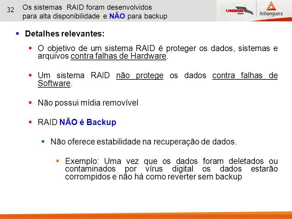 Um sistema RAID não protege os dados contra falhas de Software.