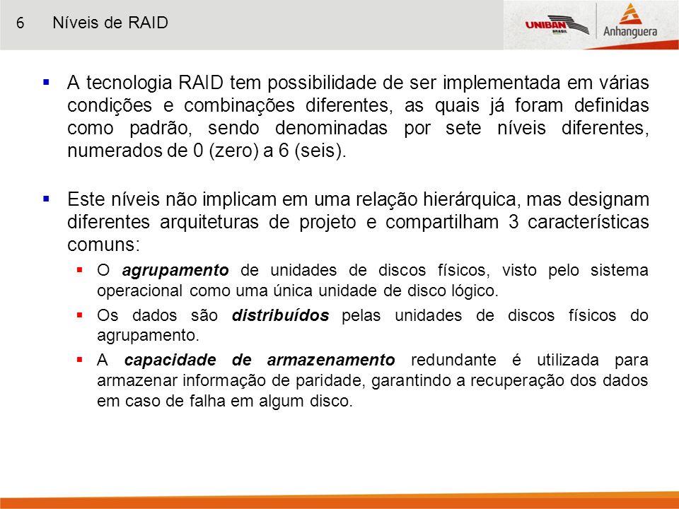Níveis de RAID