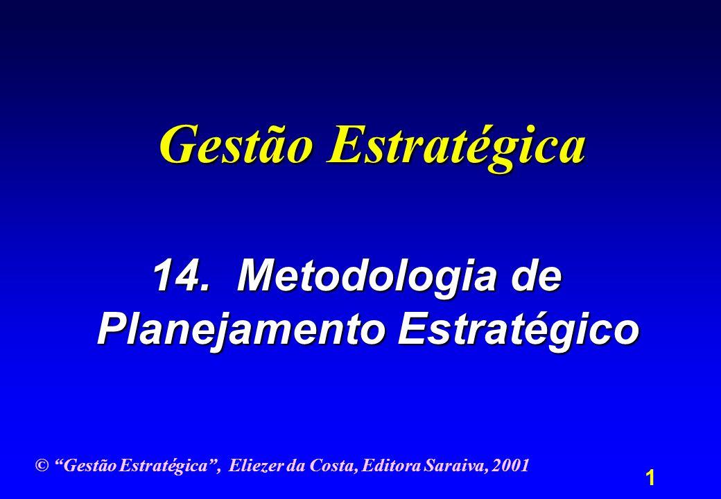 14. Metodologia de Planejamento Estratégico
