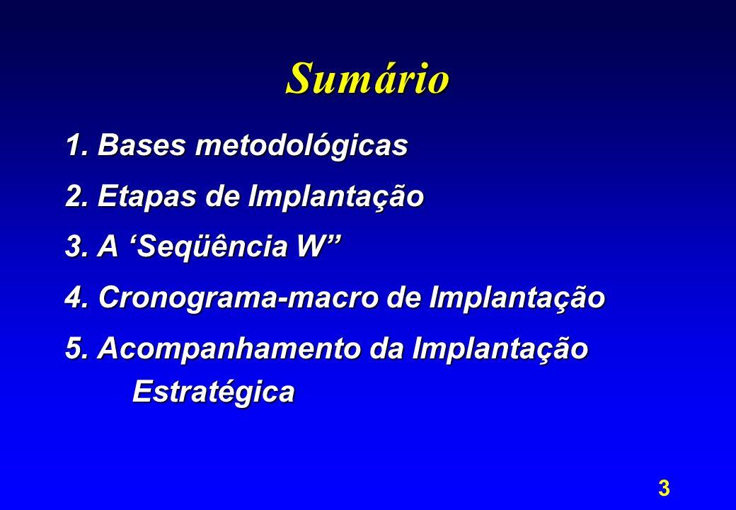 Sumário 1. Bases metodológicas 2. Etapas de Implantação