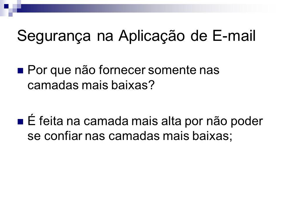 Segurança na Aplicação de E-mail