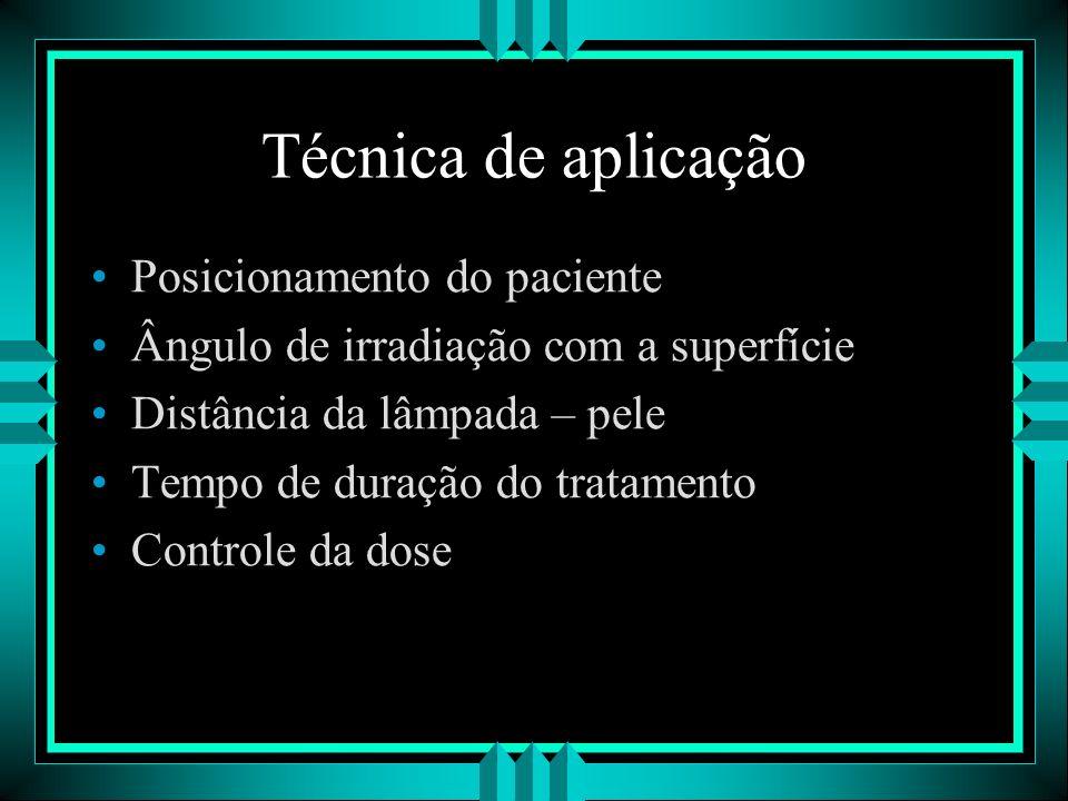 Técnica de aplicação Posicionamento do paciente