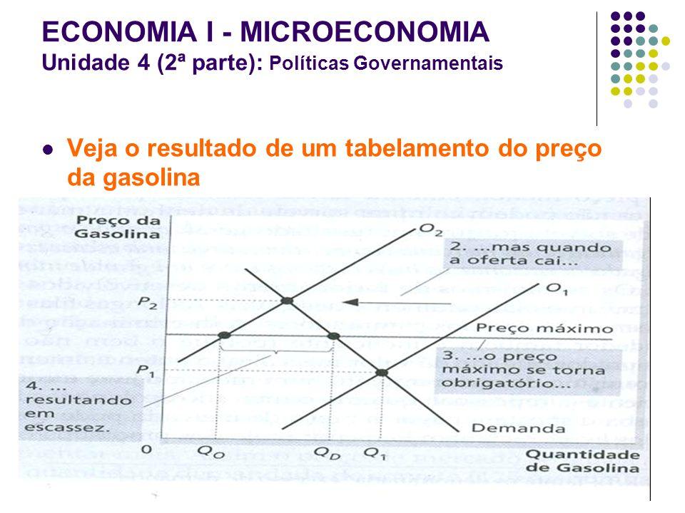ECONOMIA I - PROF. RENATO MOGIZ SILVA