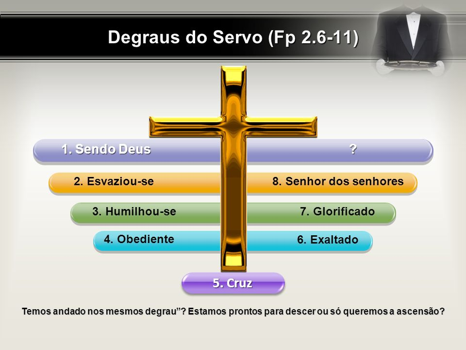 Degraus do Servo (Fp ) 5. Cruz 1. Sendo Deus
