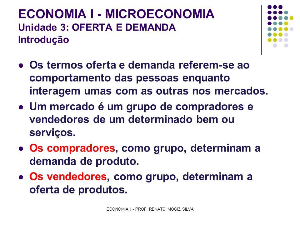 ECONOMIA I - MICROECONOMIA Unidade 3: OFERTA E DEMANDA Introdução