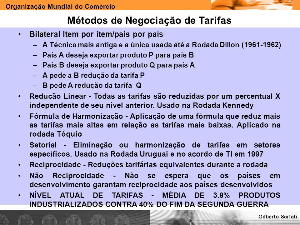 Métodos de Negociação de Tarifas